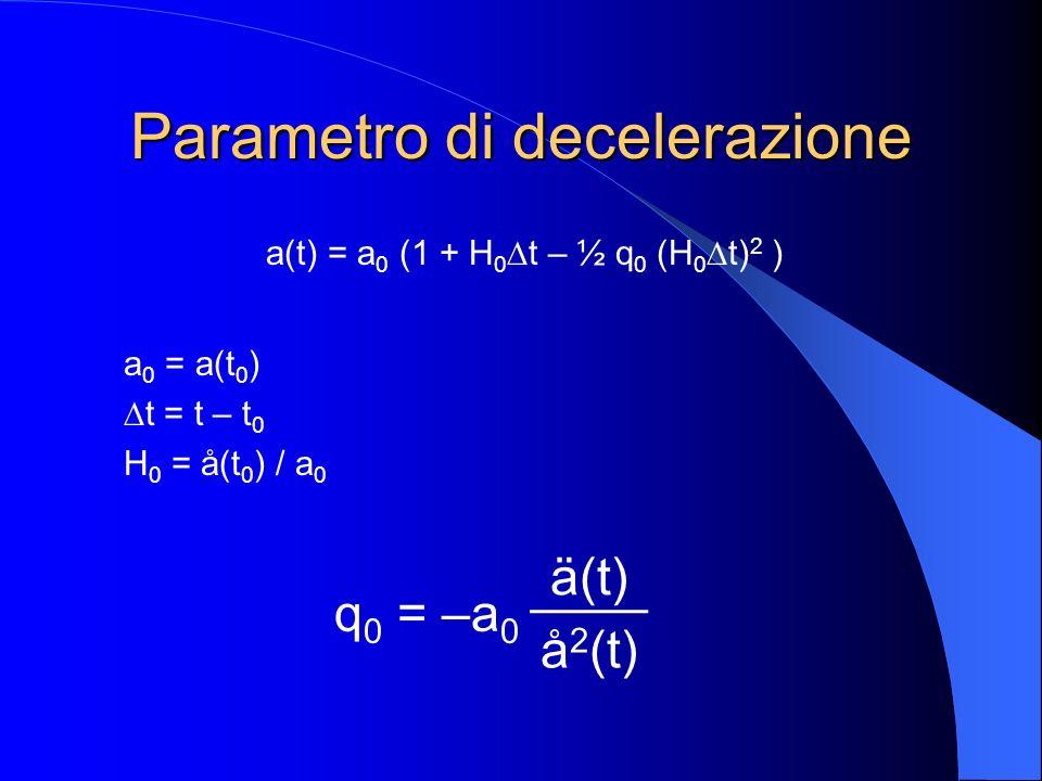 Parametro di decelerazione