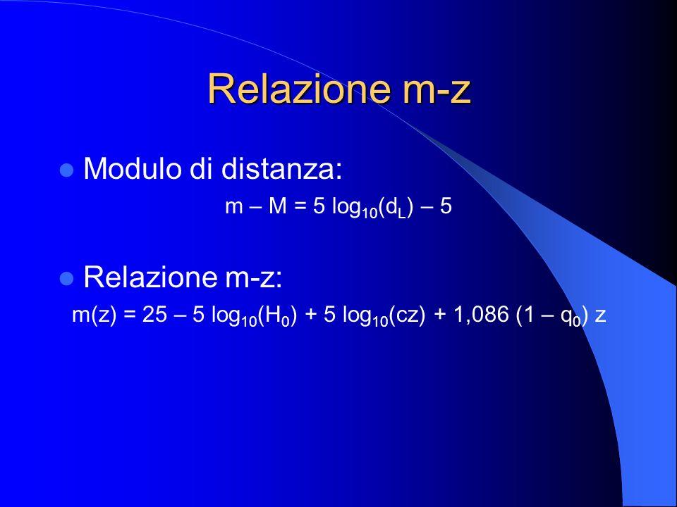 m(z) = 25 – 5 log10(H0) + 5 log10(cz) + 1,086 (1 – q0) z