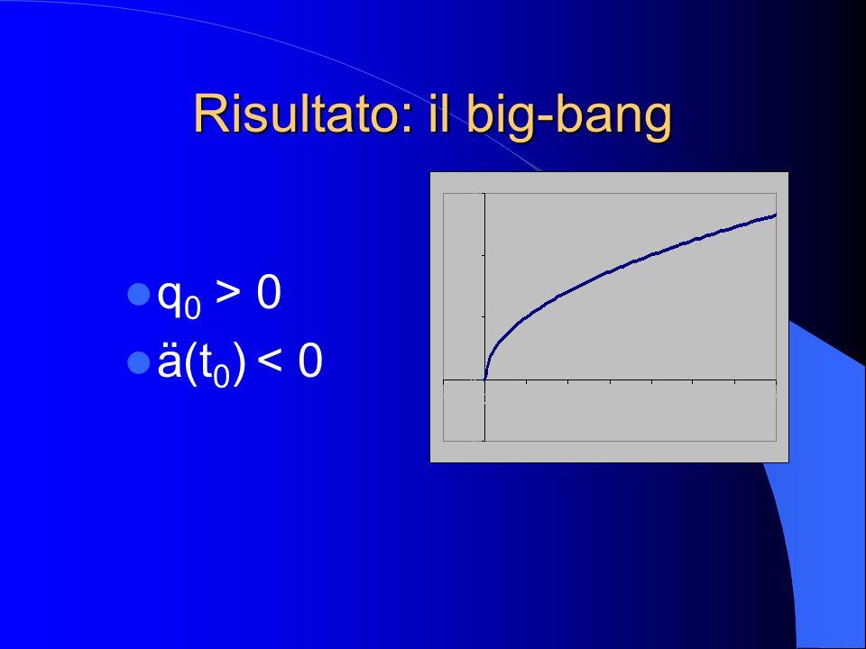 Risultato: il big-bang