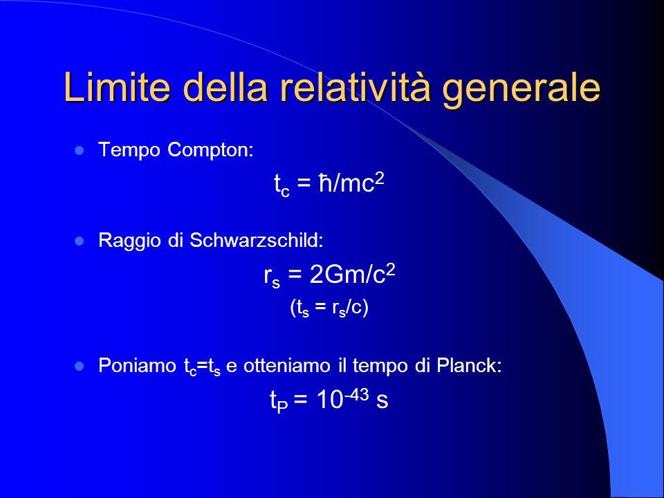 Limite della relatività generale