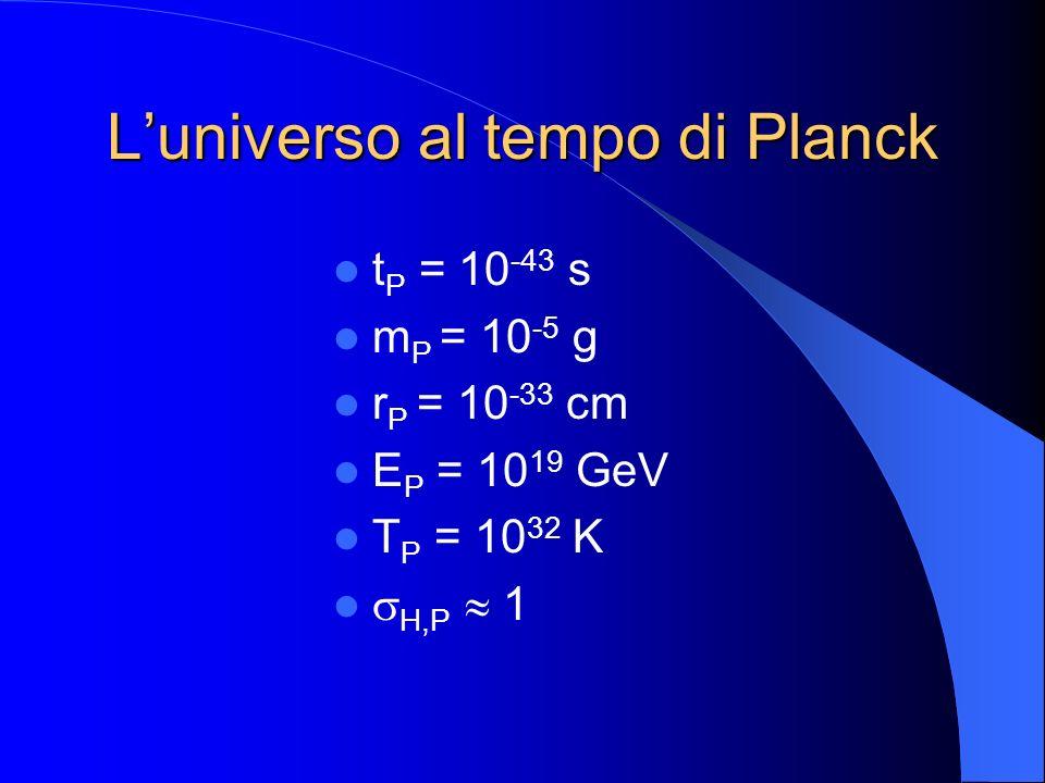 L'universo al tempo di Planck