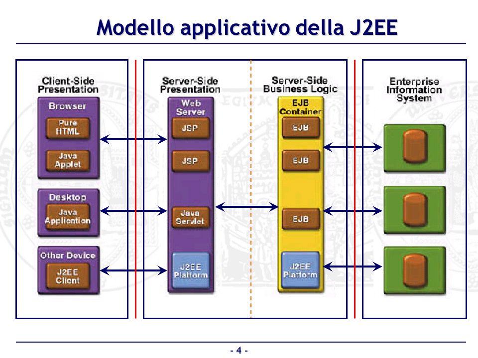Modello applicativo della J2EE