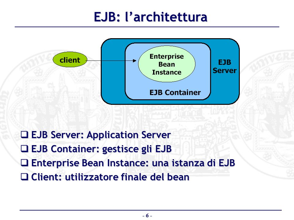 EJB: l'architettura EJB Server: Application Server