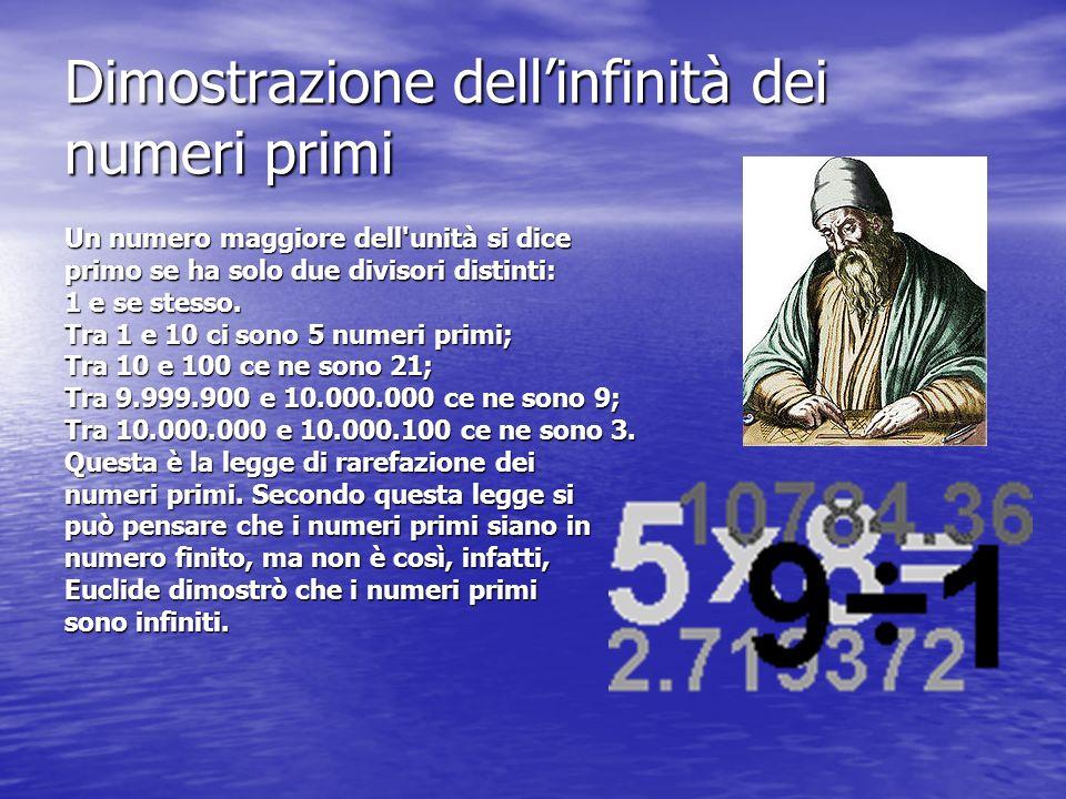 Dimostrazione dell'infinità dei numeri primi