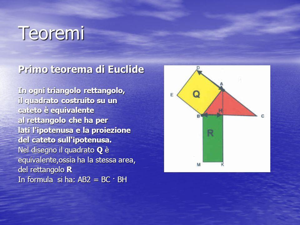 Teoremi Primo teorema di Euclide In ogni triangolo rettangolo,