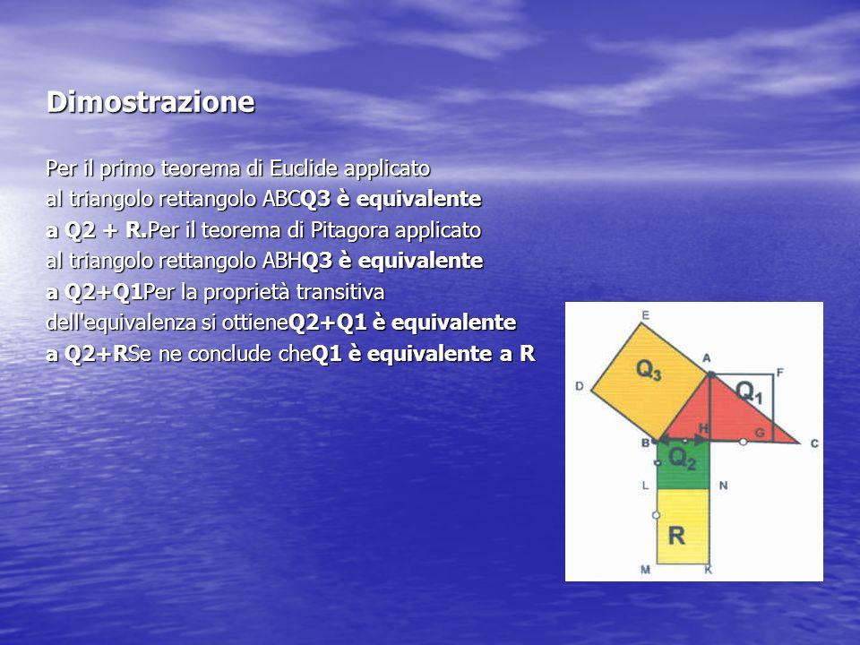 Dimostrazione Per il primo teorema di Euclide applicato