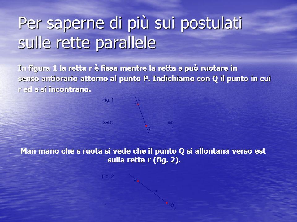 Per saperne di più sui postulati sulle rette parallele