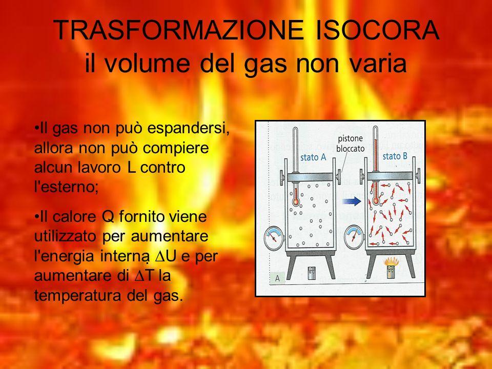 TRASFORMAZIONE ISOCORA il volume del gas non varia