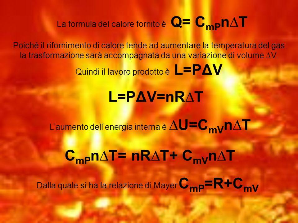L=PΔV=nR∆T CmPn∆T= nR∆T+ CmVn∆T