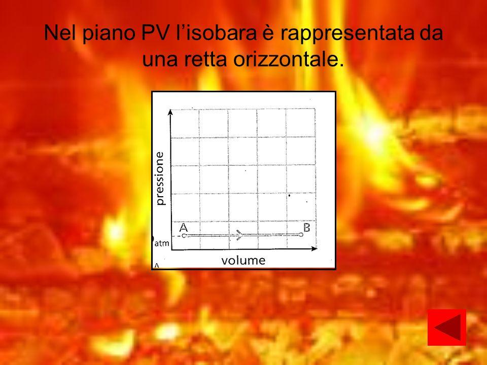 Nel piano PV l'isobara è rappresentata da una retta orizzontale.