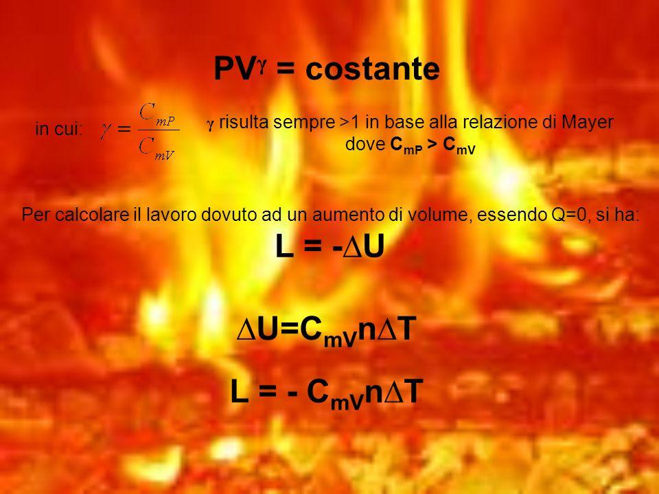 PVγ = costante L = -∆U ∆U=CmVn∆T L = - CmVn∆T in cui: