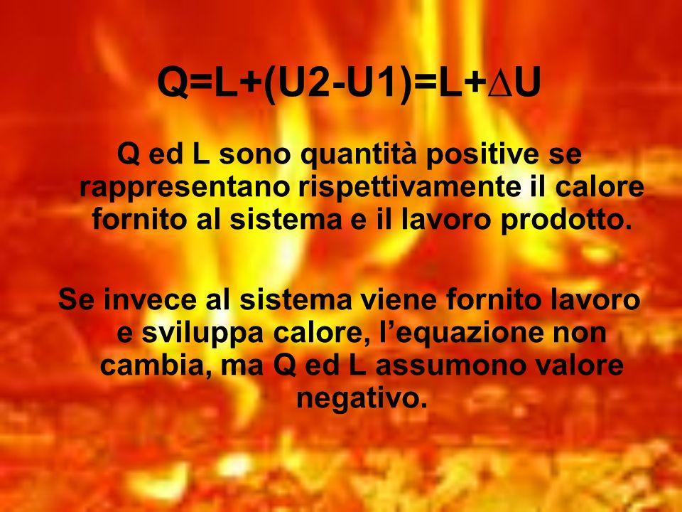 Q=L+(U2-U1)=L+∆U Q ed L sono quantità positive se rappresentano rispettivamente il calore fornito al sistema e il lavoro prodotto.