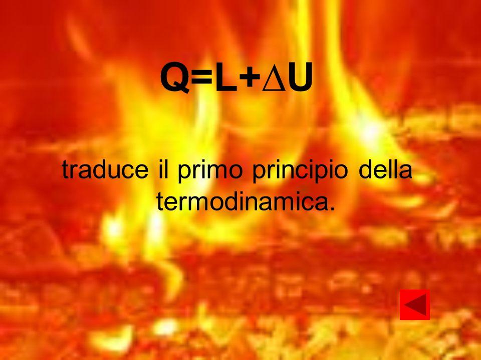 traduce il primo principio della termodinamica.