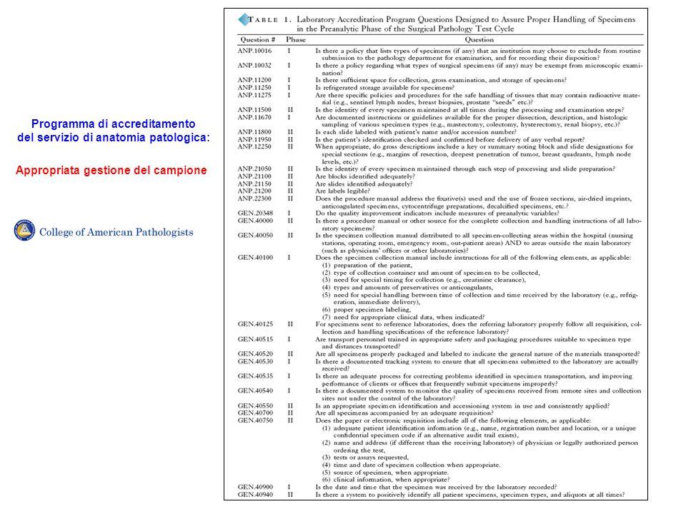 Programma di accreditamento del servizio di anatomia patologica: