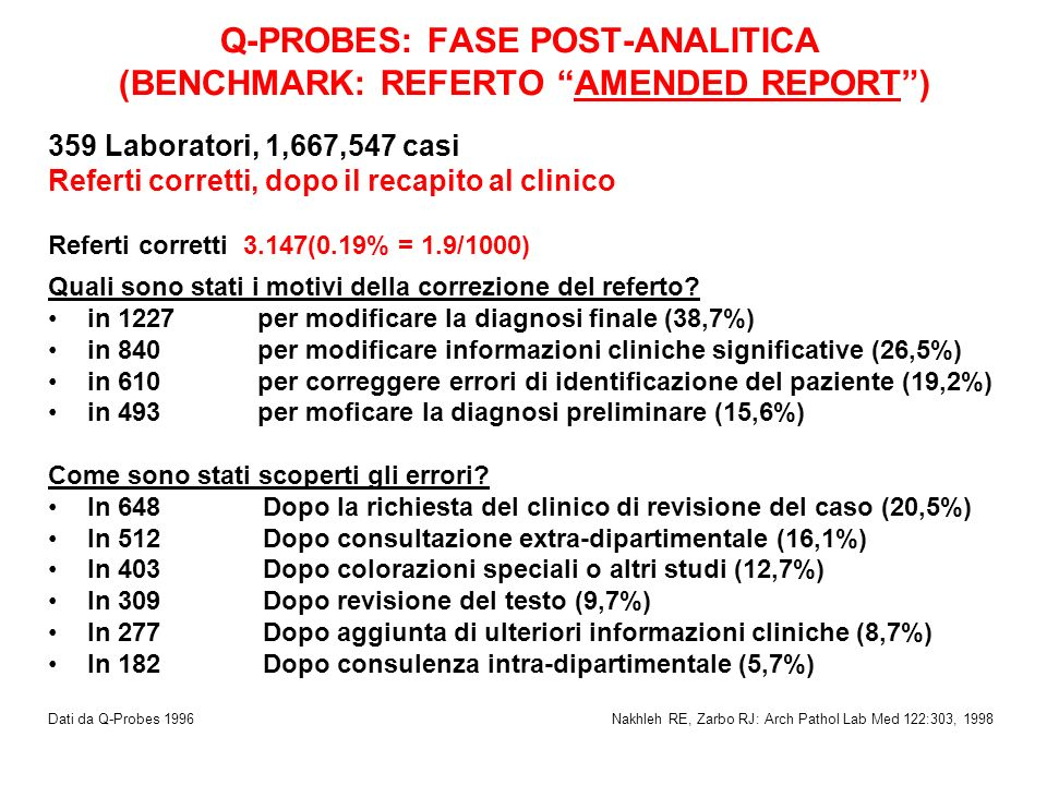 Q-PROBES: FASE POST-ANALITICA (BENCHMARK: REFERTO AMENDED REPORT )