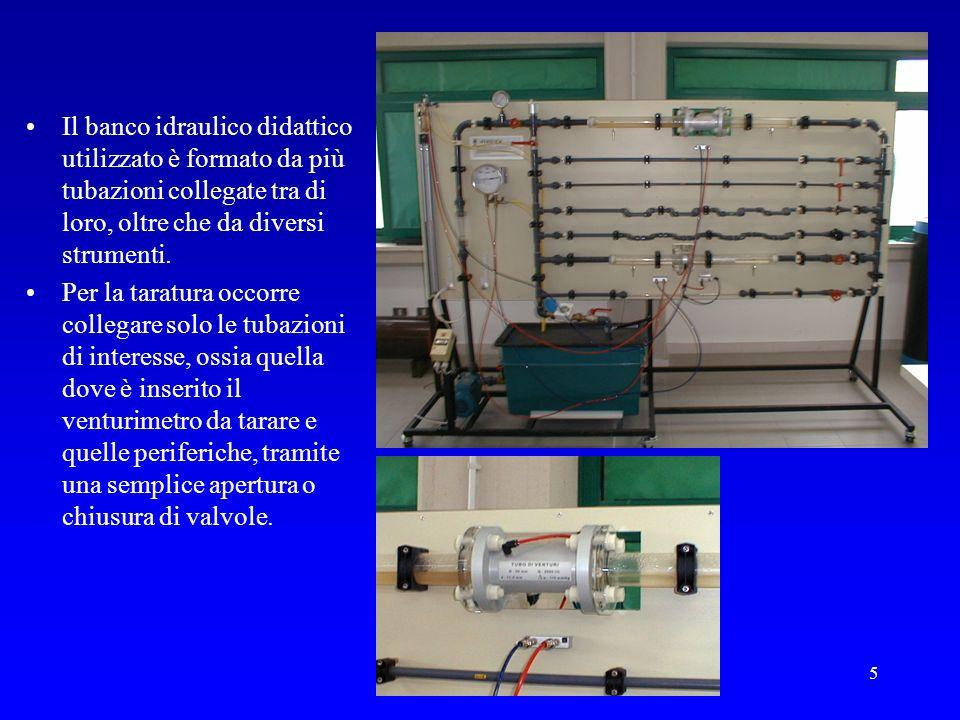 Il banco idraulico didattico utilizzato è formato da più tubazioni collegate tra di loro, oltre che da diversi strumenti.