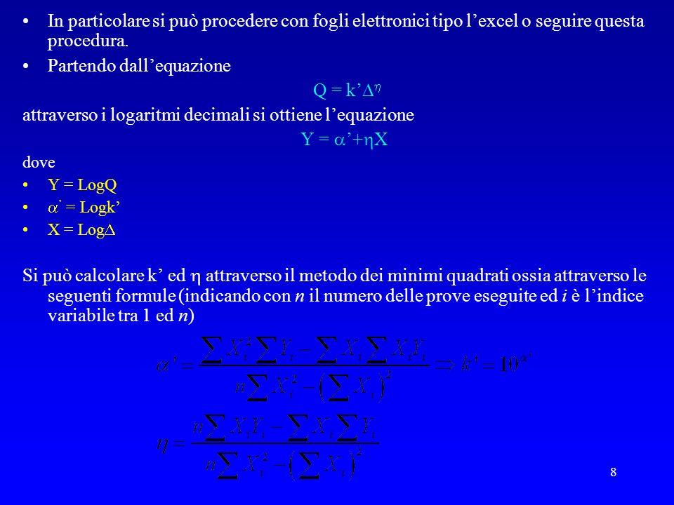 Partendo dall'equazione Q = k'Dh