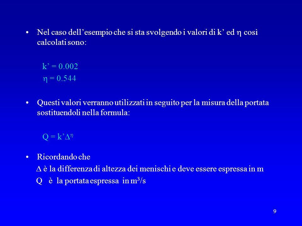 Nel caso dell'esempio che si sta svolgendo i valori di k' ed h così calcolati sono: