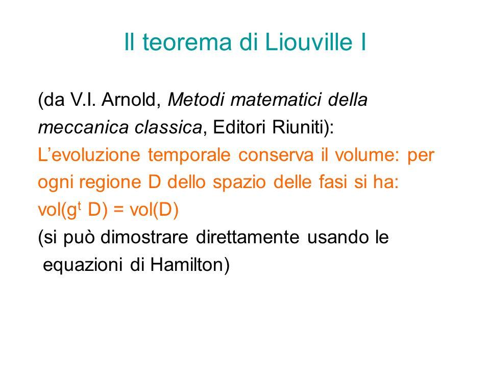 Il teorema di Liouville I