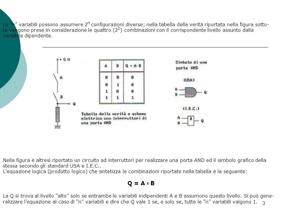 Le n variabili possono assumere 2n configurazioni diverse; nella tabella della verità riportata nella figura sotto-