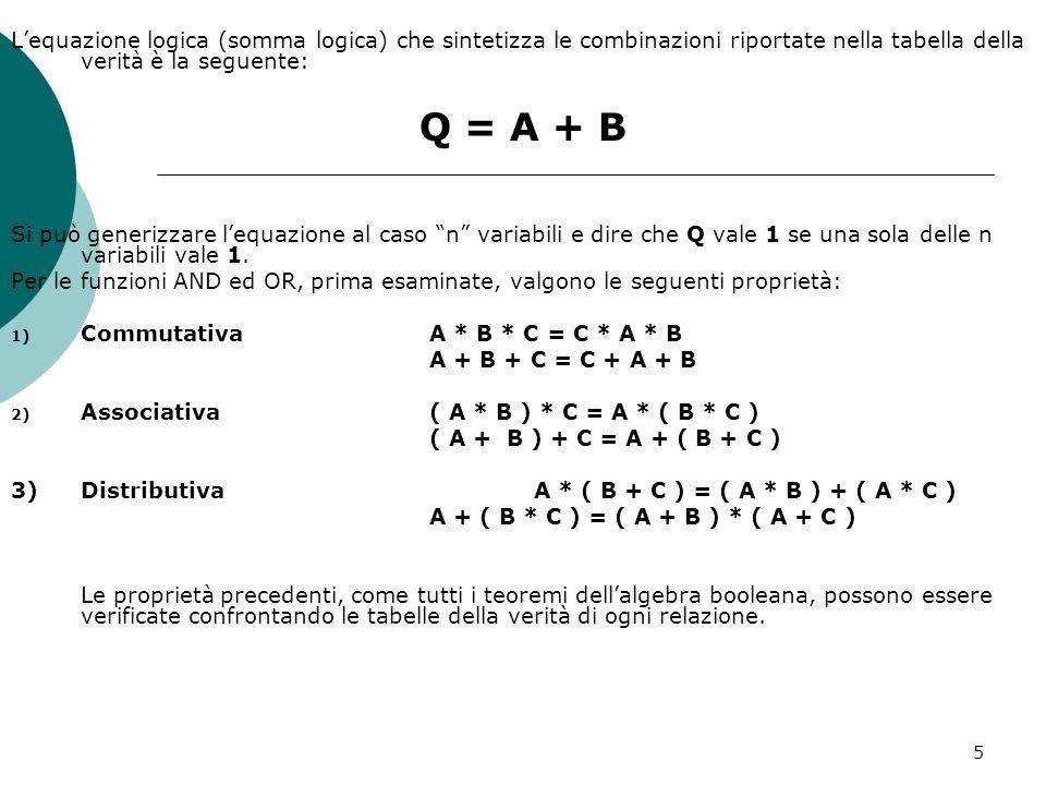 L'equazione logica (somma logica) che sintetizza le combinazioni riportate nella tabella della verità è la seguente: