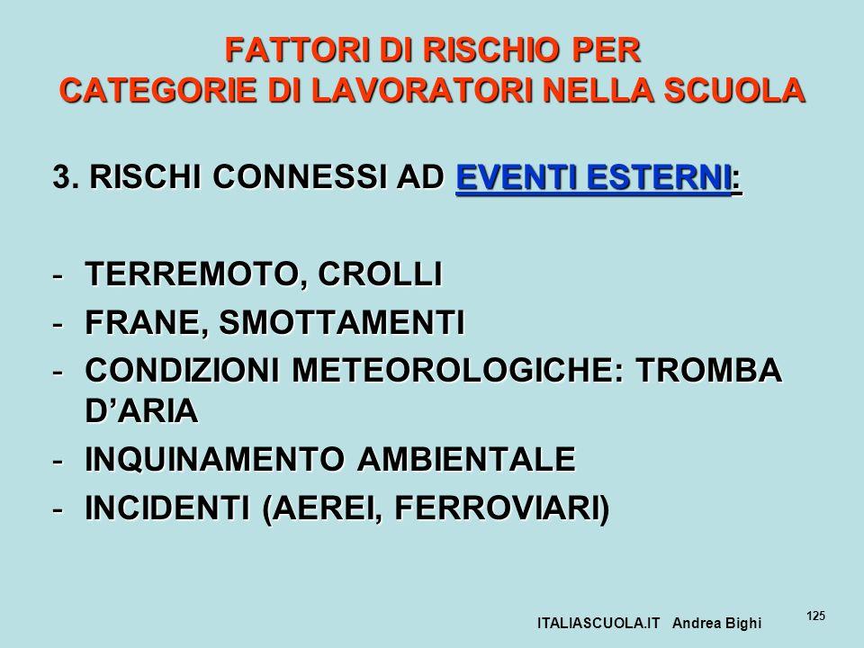 FATTORI DI RISCHIO PER CATEGORIE DI LAVORATORI NELLA SCUOLA