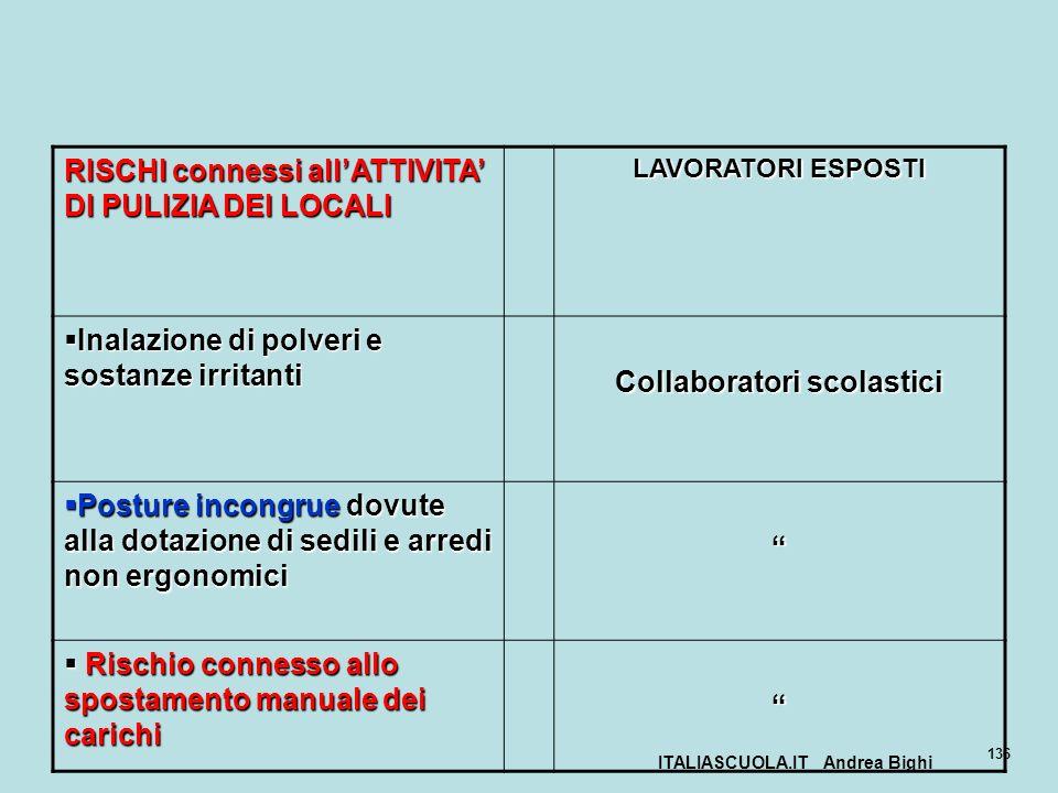 Collaboratori scolastici ITALIASCUOLA.IT Andrea Bighi
