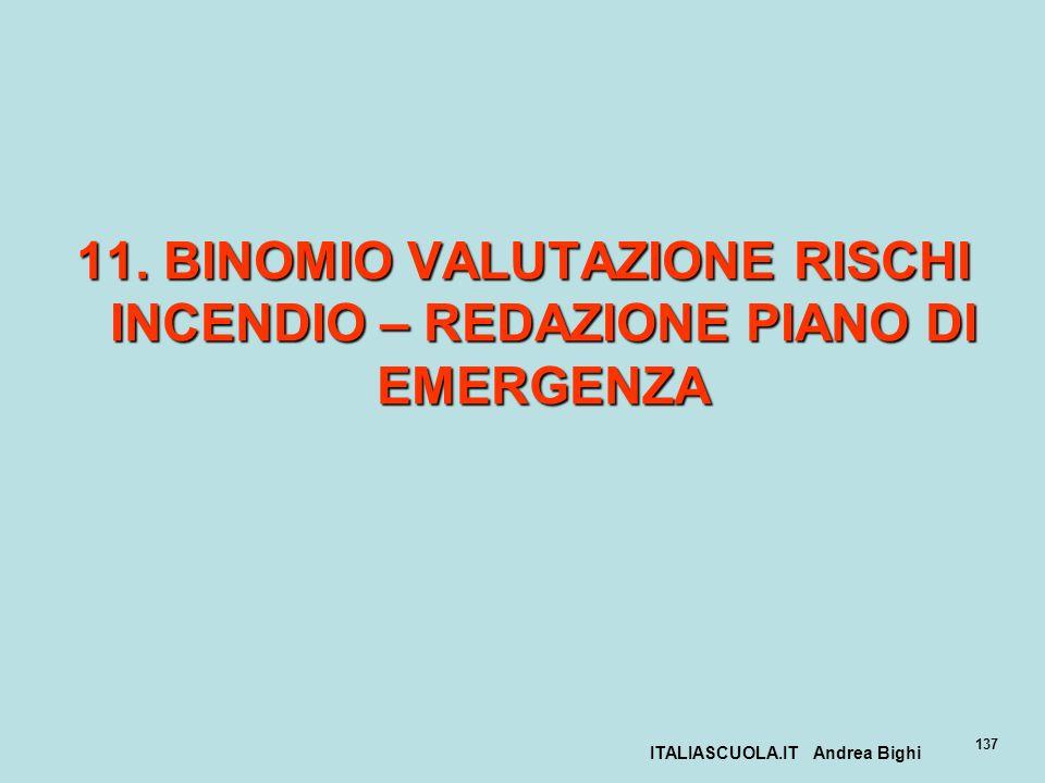 11. BINOMIO VALUTAZIONE RISCHI INCENDIO – REDAZIONE PIANO DI EMERGENZA