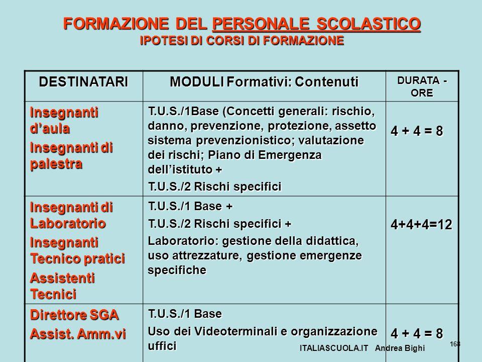 FORMAZIONE DEL PERSONALE SCOLASTICO IPOTESI DI CORSI DI FORMAZIONE