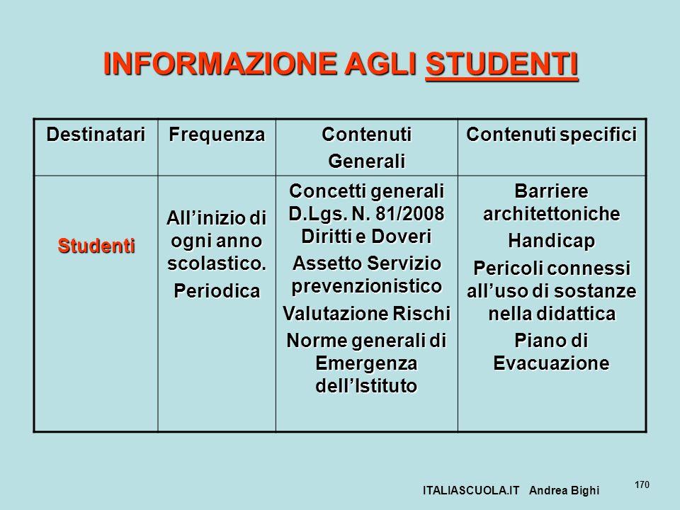 INFORMAZIONE AGLI STUDENTI