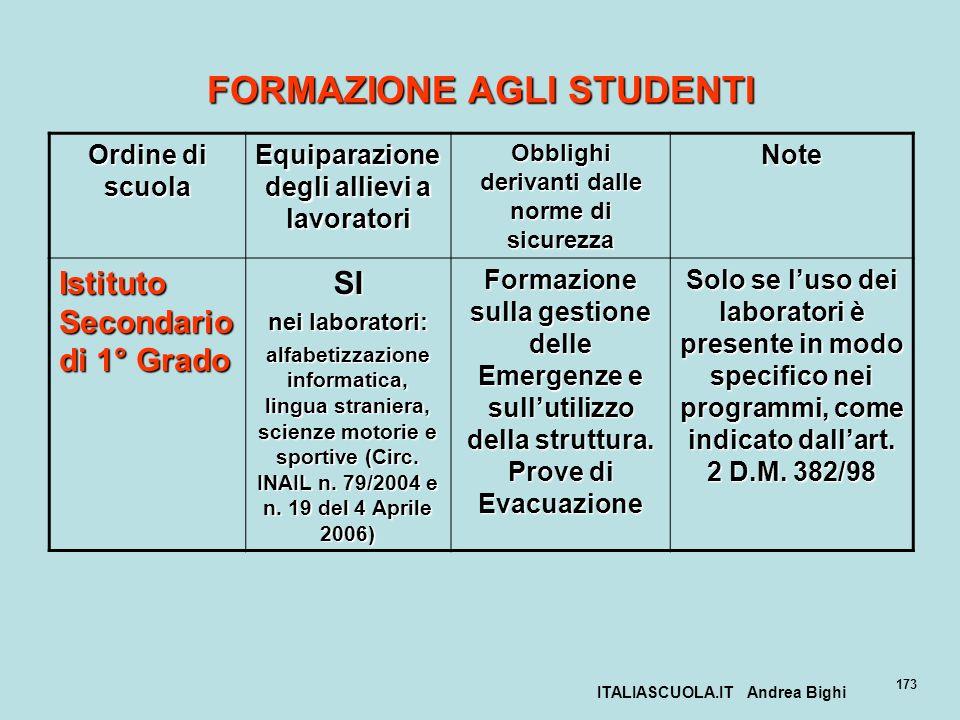 FORMAZIONE AGLI STUDENTI