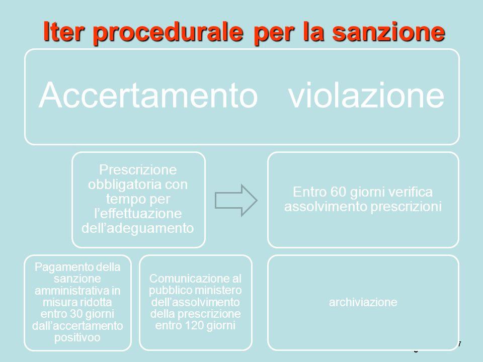 Iter procedurale per la sanzione