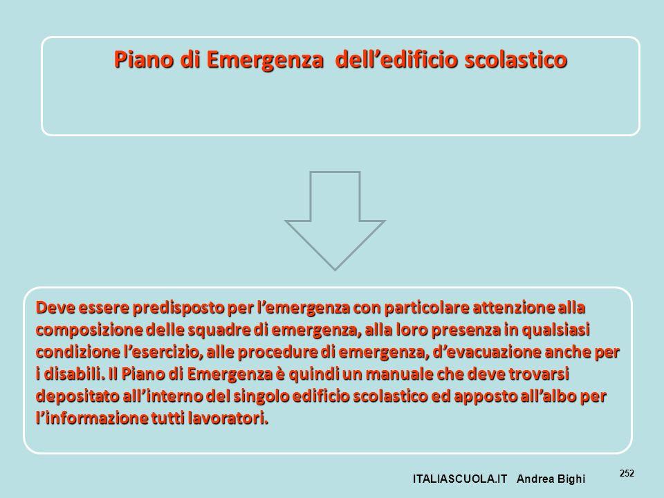 Piano di Emergenza dell'edificio scolastico