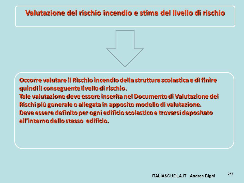 Valutazione del rischio incendio e stima del livello di rischio