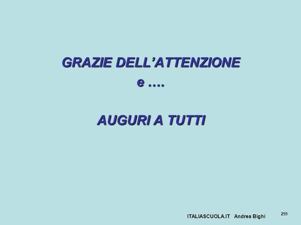 GRAZIE DELL'ATTENZIONE ITALIASCUOLA.IT Andrea Bighi