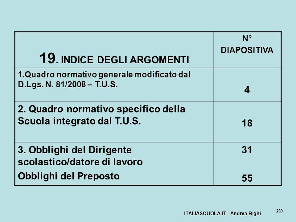19. INDICE DEGLI ARGOMENTI ITALIASCUOLA.IT Andrea Bighi
