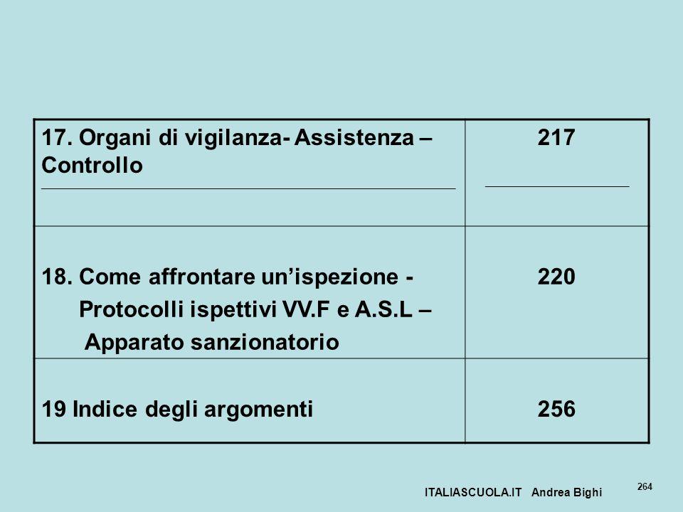______________________________ ITALIASCUOLA.IT Andrea Bighi