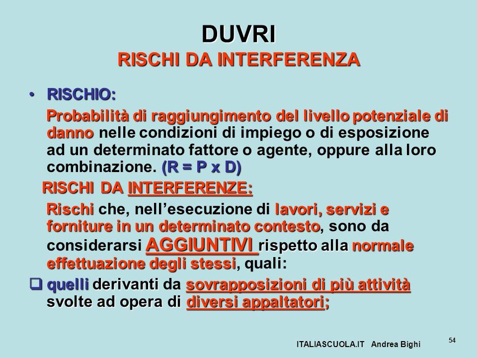 DUVRI RISCHI DA INTERFERENZA