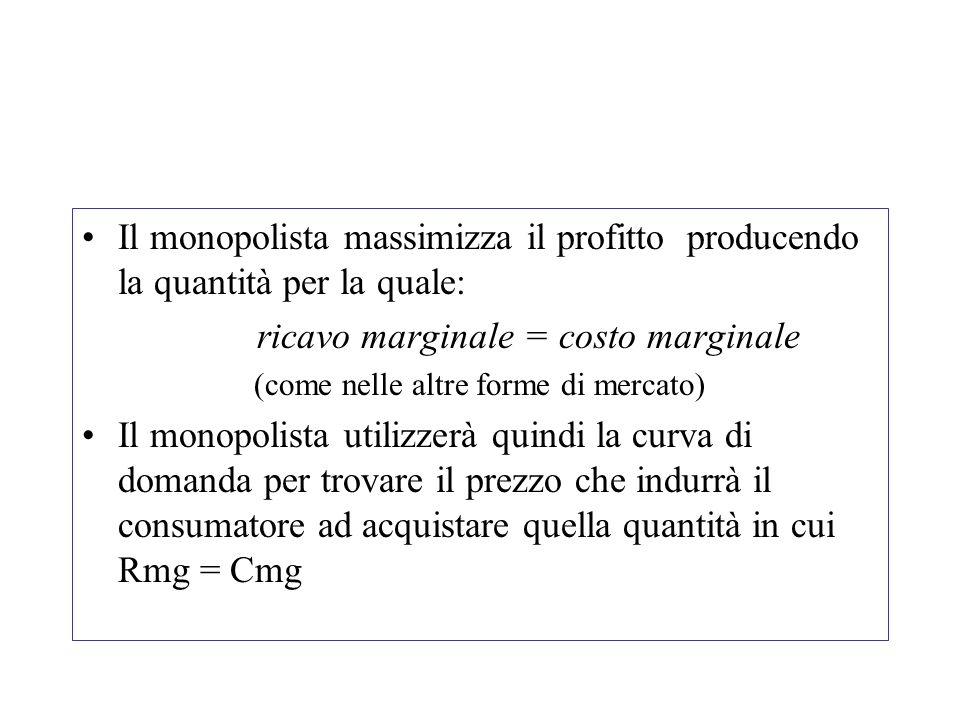 ricavo marginale = costo marginale