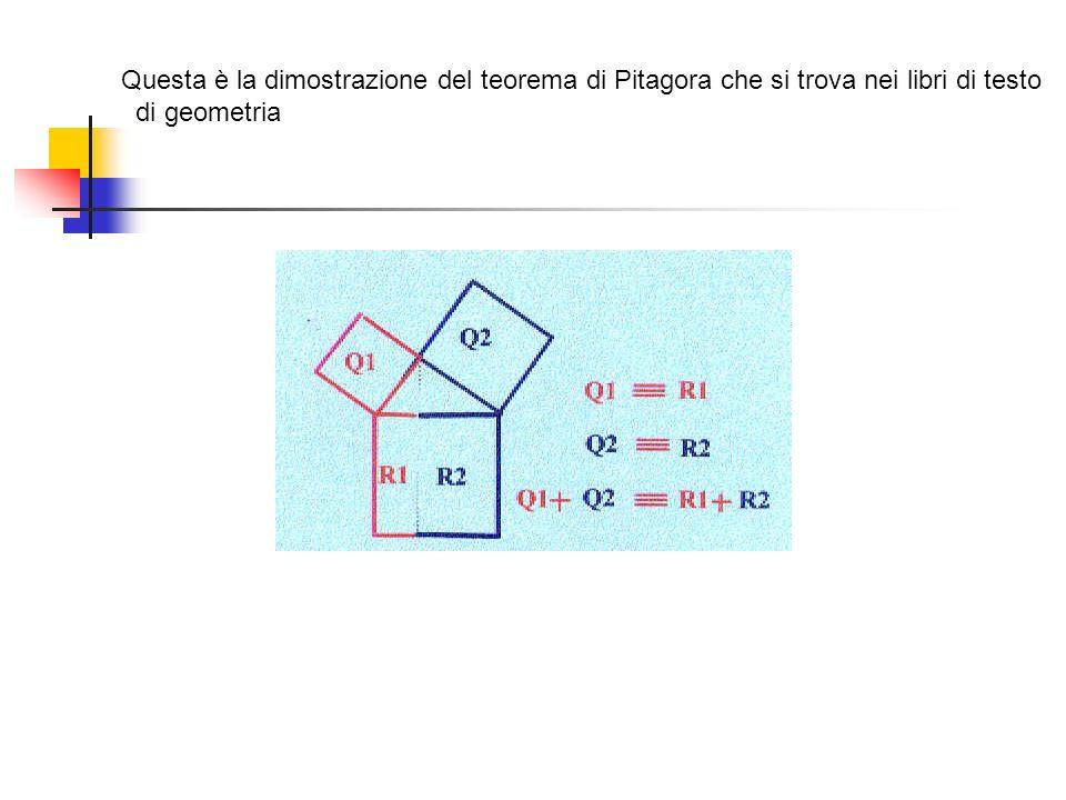 Questa è la dimostrazione del teorema di Pitagora che si trova nei libri di testo