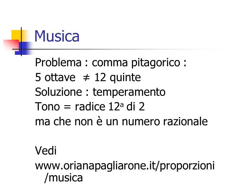 Musica Problema : comma pitagorico : 5 ottave ≠ 12 quinte