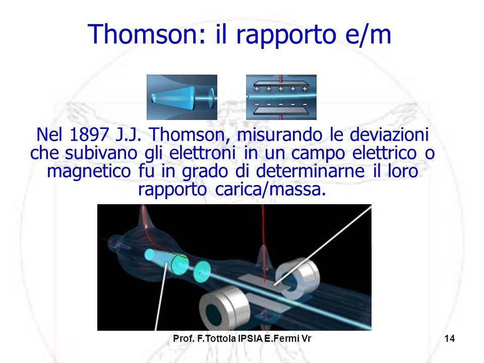 Thomson: il rapporto e/m