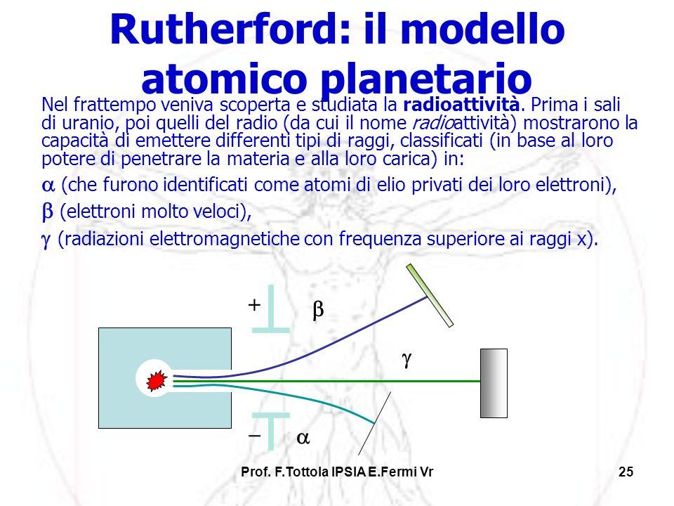 Rutherford: il modello atomico planetario