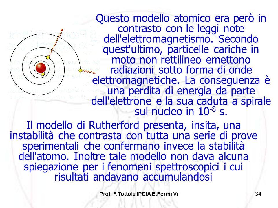 Prof. F.Tottola IPSIA E.Fermi Vr