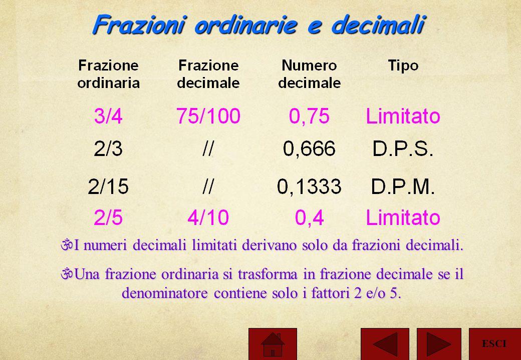 Frazioni ordinarie e decimali