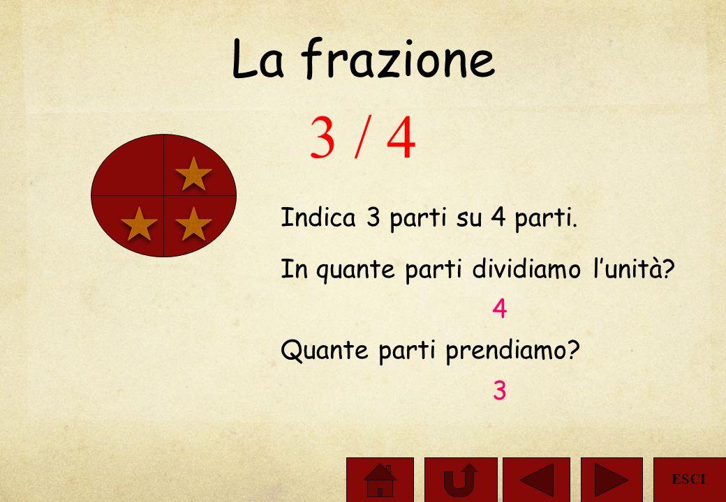 3 / 4 La frazione Indica 3 parti su 4 parti.
