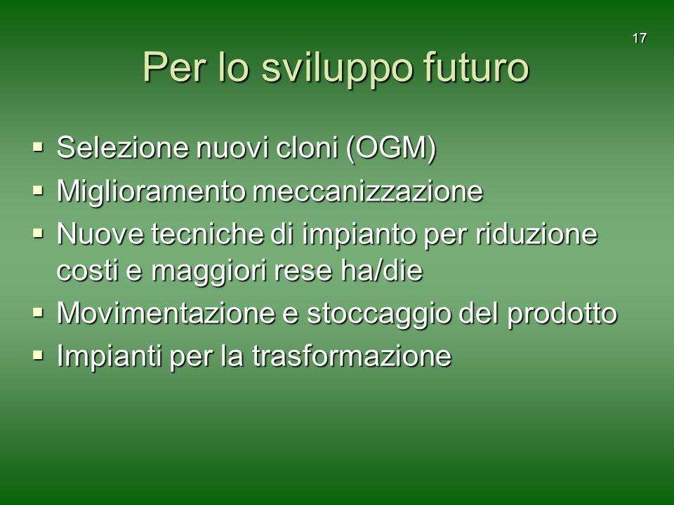 Per lo sviluppo futuro Selezione nuovi cloni (OGM)