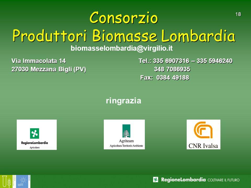 Consorzio Produttori Biomasse Lombardia