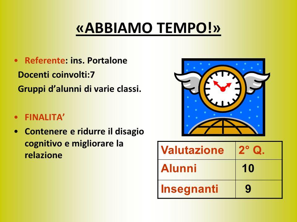 «ABBIAMO TEMPO!» Valutazione 2° Q. Alunni 10 Insegnanti 9