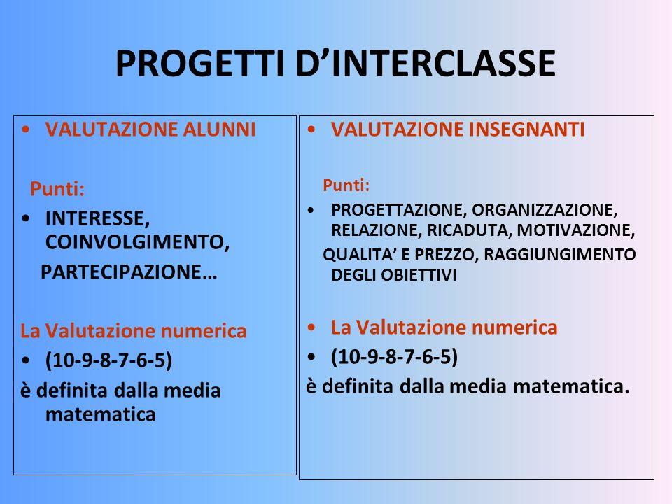 PROGETTI D'INTERCLASSE